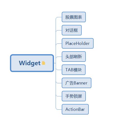 UIWidget